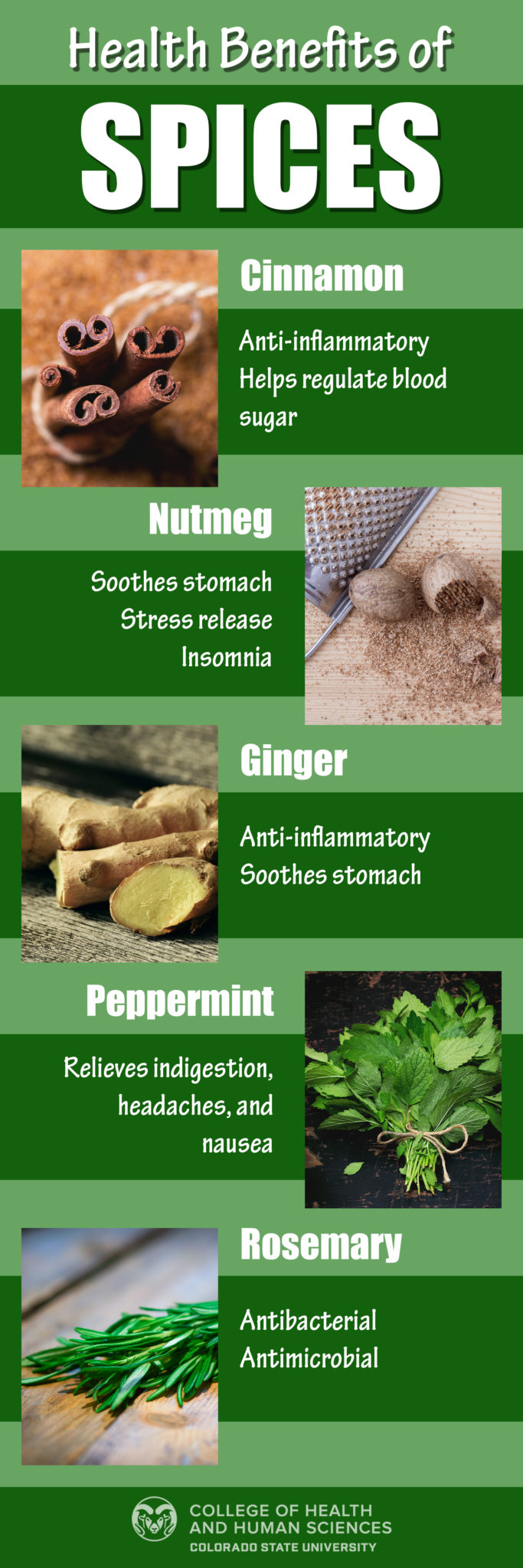 health benefits of spices graphic