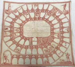 "A game board shaped like a large spiral pattern fills the handkerchief. Small human characters walk around the edges, and a large block of text in the middle explains the rules of ""The Game of Goose."""