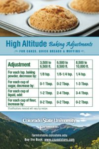 High Altitude Baking Adjustments