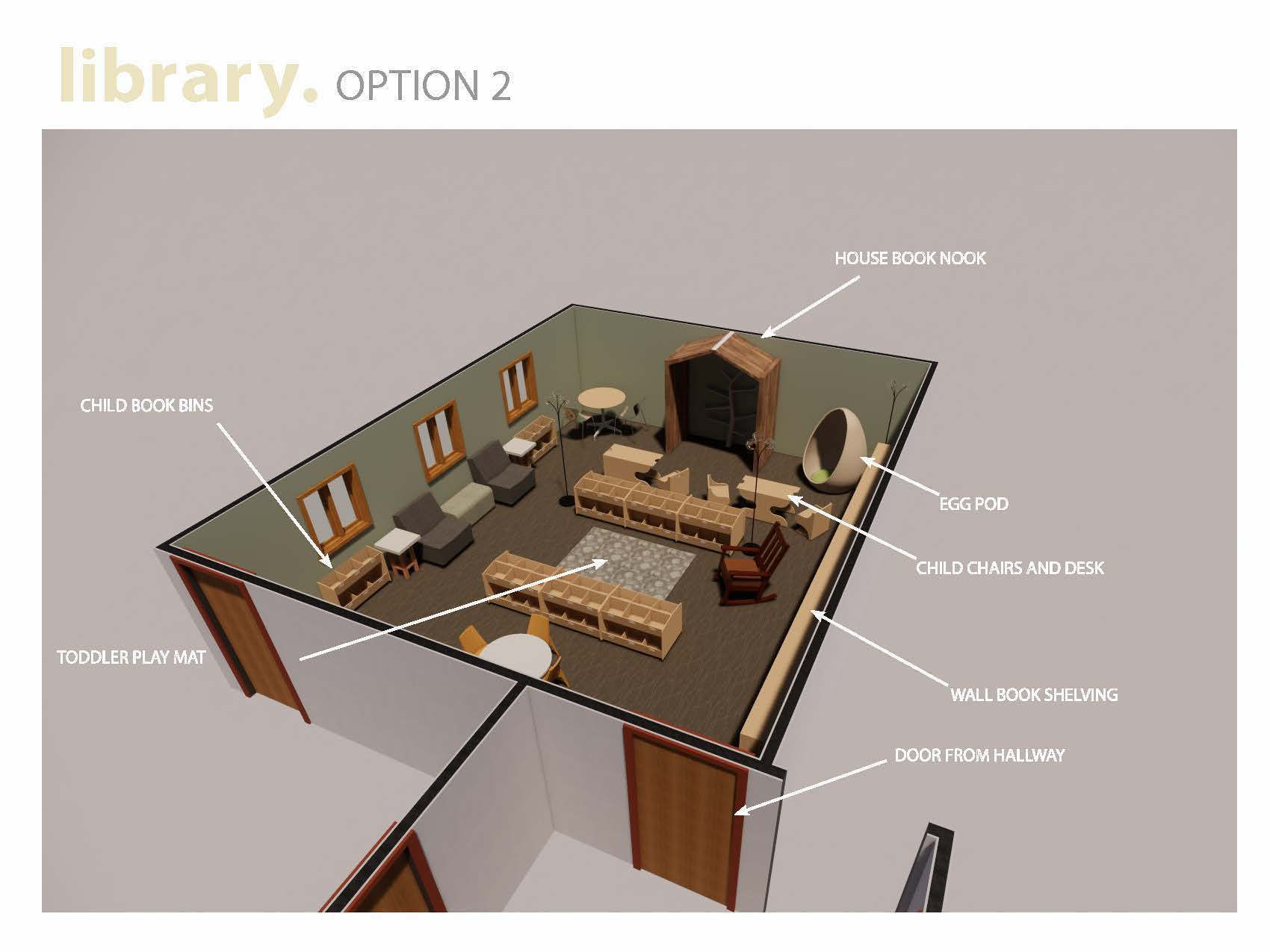 Rendering of layout